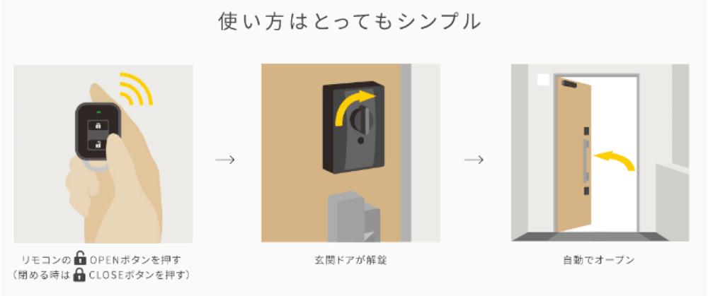 外出も、帰宅も、ボタンひとつで自動開閉